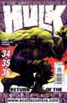 Incredible Hulk Collected Edtion